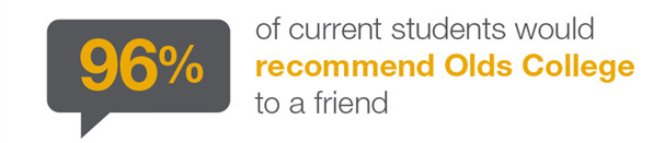 96% of Students would recommend Olds College